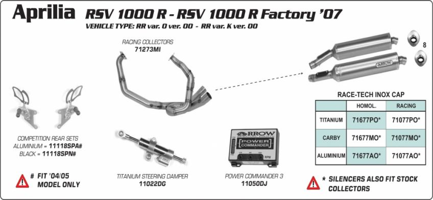 Aprilia RSV1000R/Factory 04-08 ARROW Pair of road approved oval titanium silencers