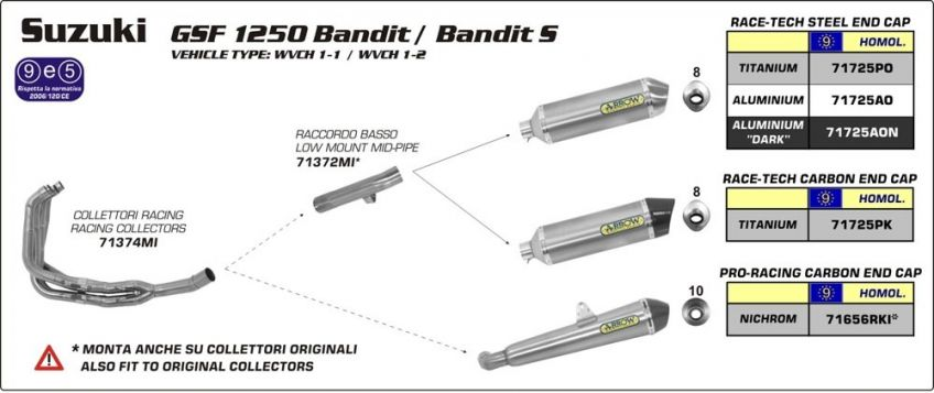 Suzuki GSF1250/GSF1250S Bandit 07-13 ARROW Slide on road approved oval titanium/carbon silencer